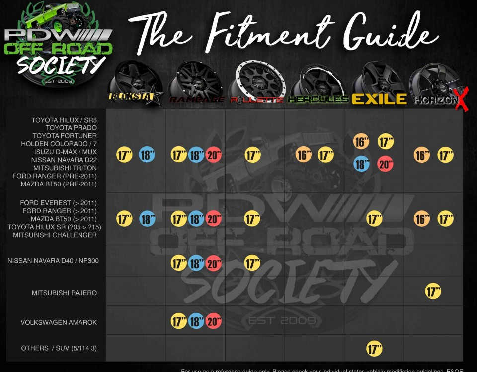 The Fitment Guide - PDW 4x4